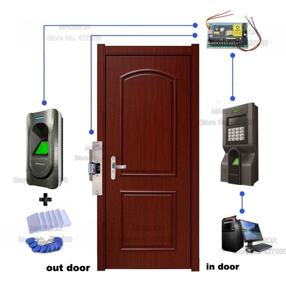 Fingerprint Door Access Control System Kit Fingerprint with ID Card Reader  Electric Strike Lock+Power Supply rfid door access control system kit set with electric lock power supply doorbell door exit button 10 keys id card reader keypad