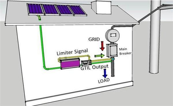 HTB1gFECNFXXXXavXVXXq6xXFXXXY - 1000W MPPT Solar Grid Tie Power Inverter with Limiter Sensor DC 22-60V / 45-90V to AC 110V 120V 220V 230V 240V connected system