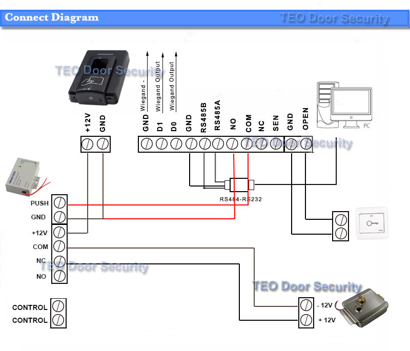 connect-diagram
