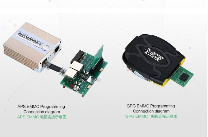 News Easy Jtag Box activation JTAG +EMMC+Sam Tool+Sam Pro
