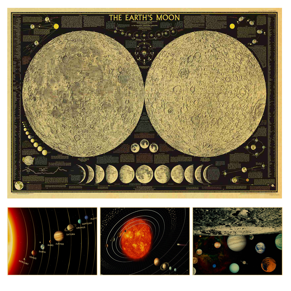 Earth Galaxy Solar System Vintage Posters Kraft Paper Bar Decorative Wall Sticker Classic Paintings