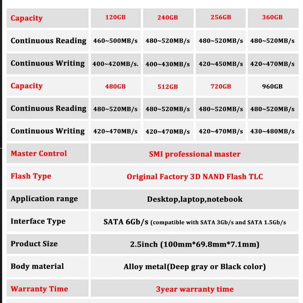 MAXSUN SSD 240 GB 2.5inch SSD SATA III 3D NAND Flash TLC SMI Bảo hành 3 năm SSD 240 GB bên trong Ổ cứng thể Rắn cho laptop
