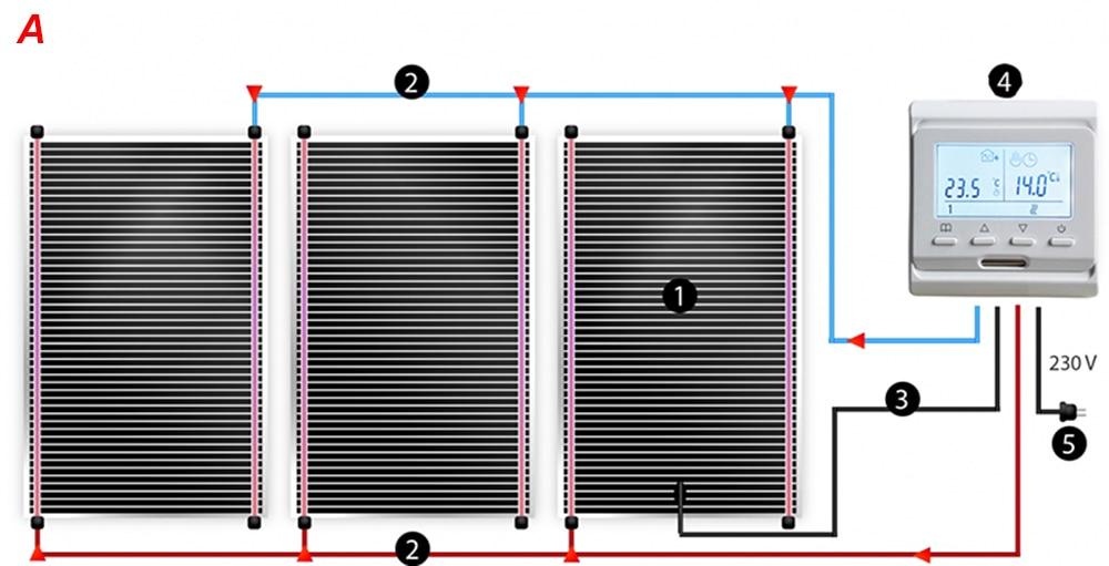 Heating Film wiring A