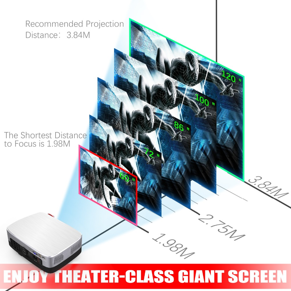 Powerful 1280P Full-HD SV-428 Led Projector Android 7.0 4k 1920*1280 Laptop Business&Home Cinema Theater Beamer LCD Projector