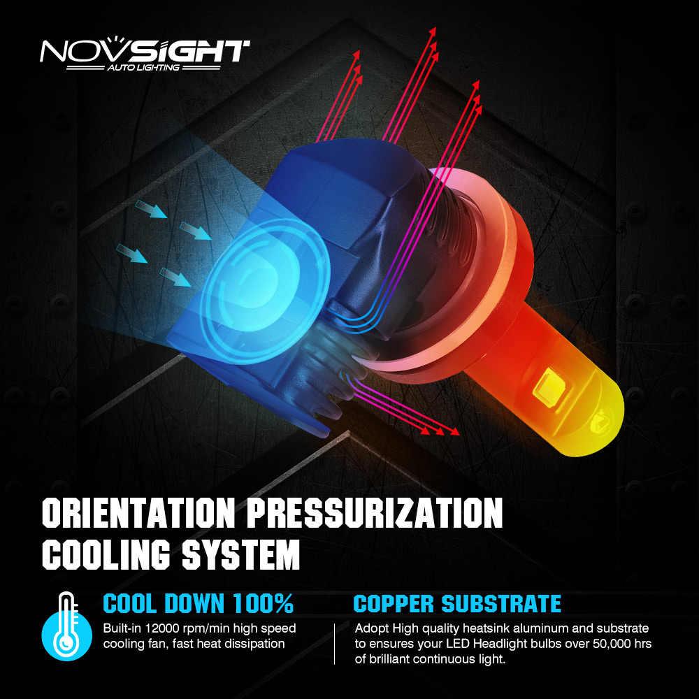NOVSIGHT New 1:1 DESIGN 2PCS mini LED car headlight H11 H4 H7 9005 9006 HB3 HB4 50W 10000LM 6500K White Auto LED Lamps