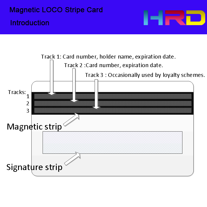 Magnetic loco stripe HOT SALE!!! magnetic stripe pvc card with loco strip  magnetic loco 300oe card-in IC/ID Card from Security & Protection on ...