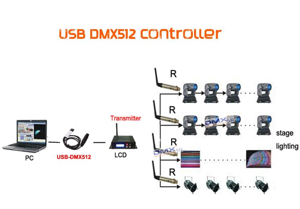 20 stücke USB DMX512 Controller LED Bühne Licht Computer Dimmer ...