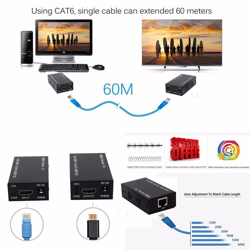 A Set HDMI LAN Extender Repeater Full HD 1080P 3D Transmitter Receiver Over Single Cat5e/6 RJ45 Up To 200Ft 60M Surpport HDCP