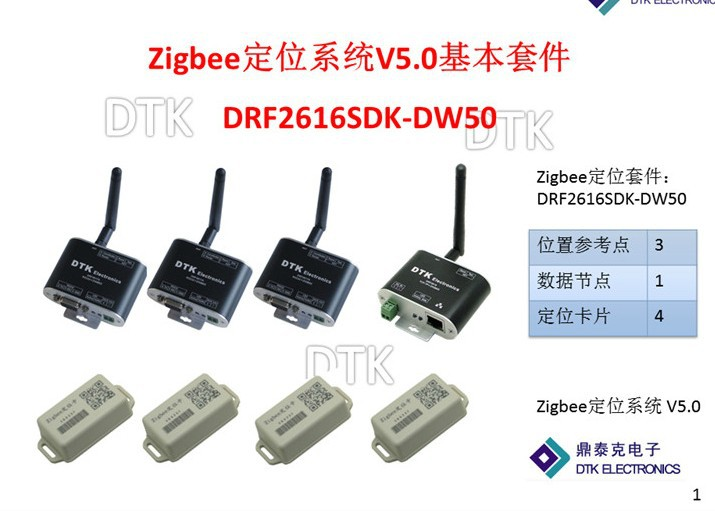 V5.0 Zigbee positioning system development kit, direct output location data soobshhenie ot strelkova 29 06 2014 g 23 30