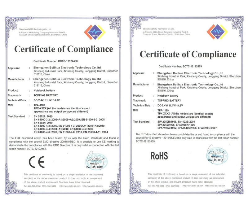 ap certification