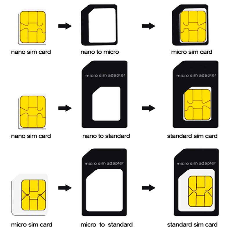 5 in 1 Sim Card Adapters For All the cell phone iPhone Samsung Xiaomi Nano Micro Standard Sim Card Adapter abrasive Bar Card Pin