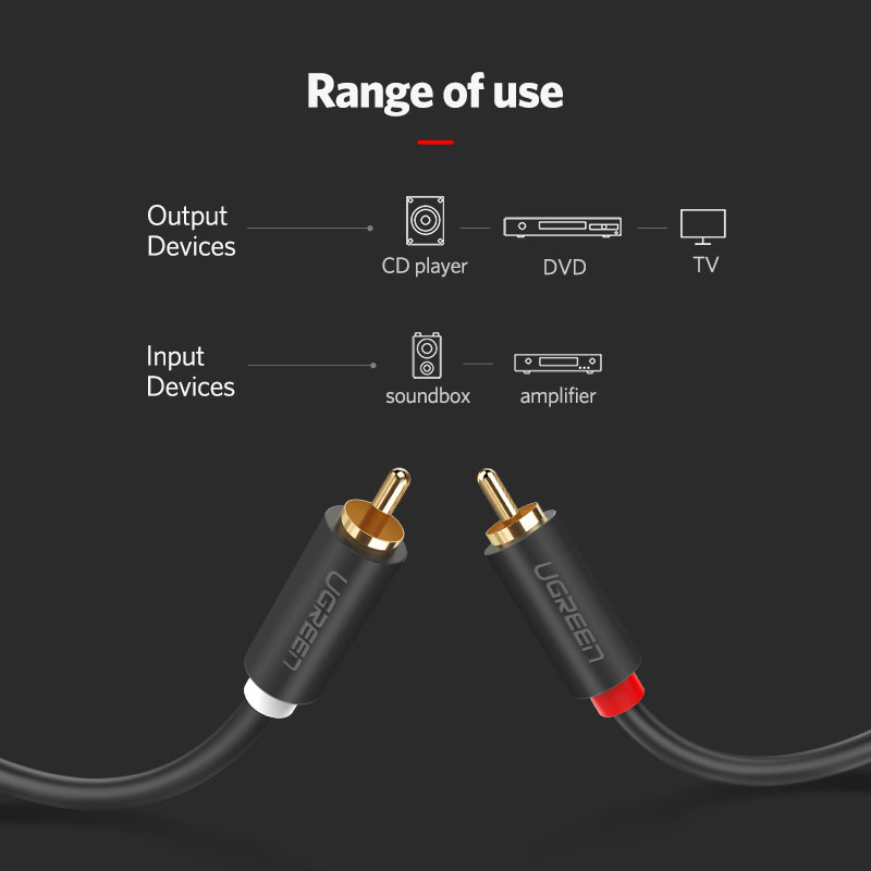 Ugreen 2RCA to 2 RCA Male to Male Audio Cable Gold-Plated RCA Audio Cable 2m 3m 5m for Home Theater DVD TV Amplifier CD Soundbox
