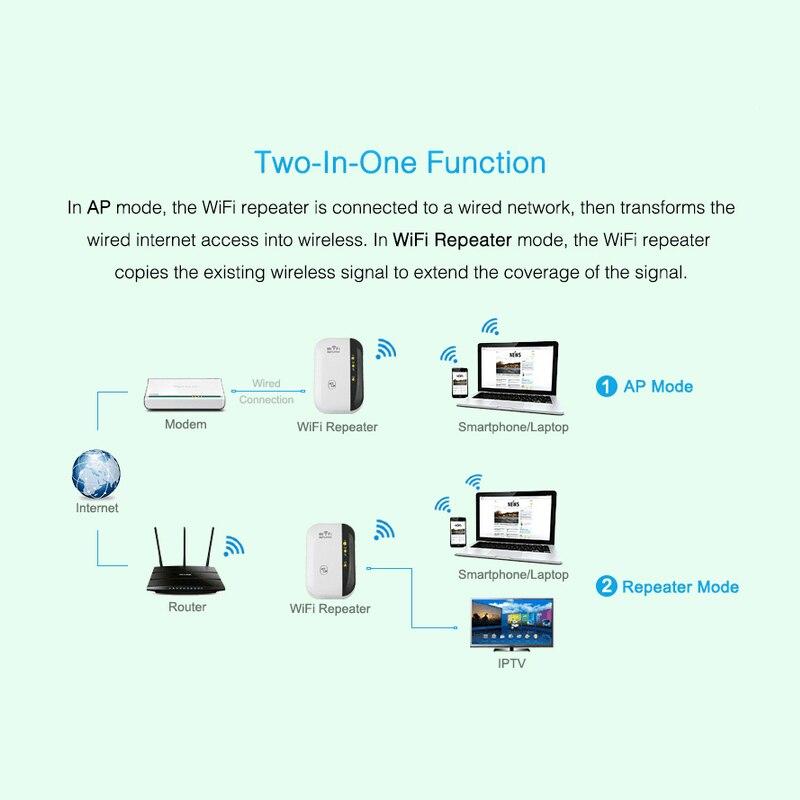 Беспроводной-N Wi-Fi ретранслятор 802.11n/b/g Wi-Fi маршрутизатор 300 Мбит/с Wi-Fi сигнала Усилитель Range Extender сигнал ускорители Wps Шифрование