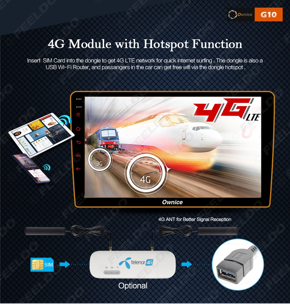 """Flash Deal FEELDO  10.1"""" Android 6.0 4-Core/DDR3 1G/16G/Support 4G Dongle Car Media Player With GPS/FM/AM RDS For Superb 2016 (Superb B8) 10"""