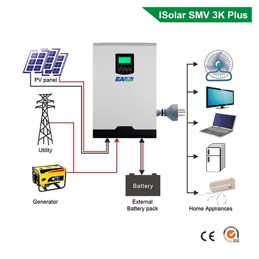 Image 2 - EASUN POWER MPPT Solar Inverter 3000W 24V 220V 60A MPPT Off Grid Inverter 3Kva Power Inverter Solar Charger 60A Battery Chargerinverter solar chargerinverter 2400wgrid inverter -