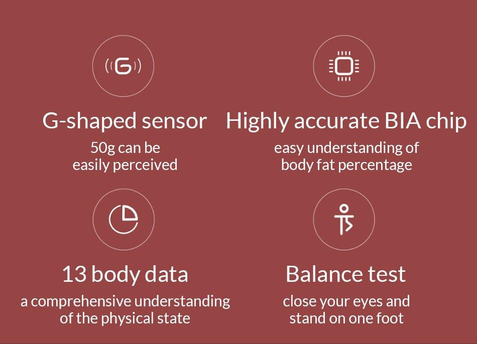 2019 nouvelle échelle de Composition corporelle Xiao mi 2 13 Repots d'analyse échelle de graisse corporelle mi 2 mi ajustement APP contrôle avec affichage de LED caché - 2