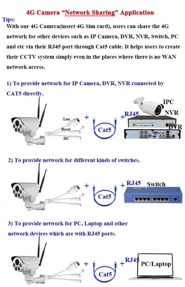 US $170 9  ENSTER 1080P SONY 323 Sensor 5X zoom 4G Sim card wireless ip  camera PTZ bullet outdoor cctv camera waterproof ip66 -in Surveillance  Cameras