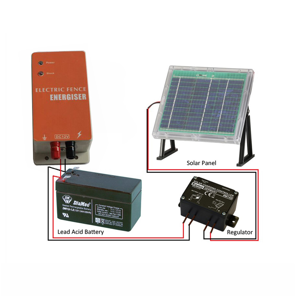DC 12V Solar Power Electric Fence Energizer Electric Fencing Charger Controller for Small Farm of Sheep Horse Cattle Bear Dog