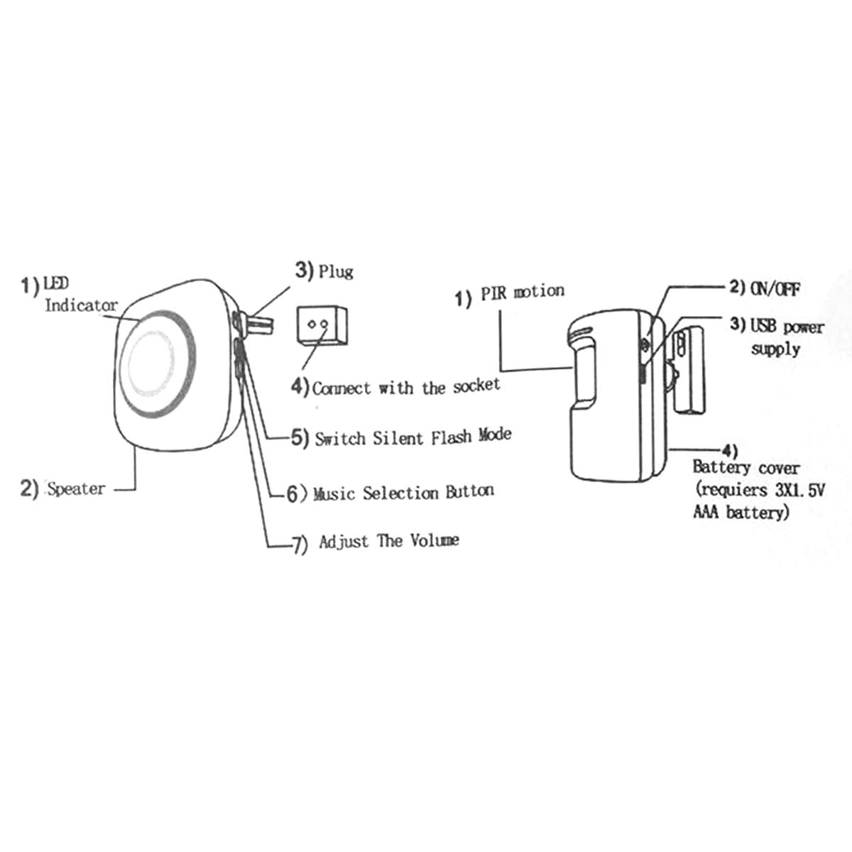 Eu Plug Home Wireless Pir Motion Sensor Doorbell Door Chime Circuit Diagram Infomodule