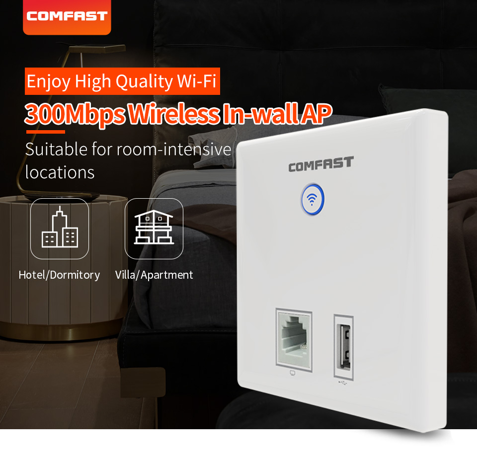 Comfast E533N 300Mbps in Wall AP WiFi Access Point Wireless for Hotel Wi-Fi Project Support AC Management & RJ45 + USB Wall AP