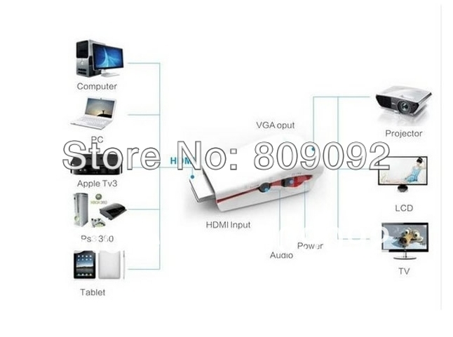 hdmi to vga video converter box adapter   av audio cable for pc ps3 hdtv 1080p on aliexpress com