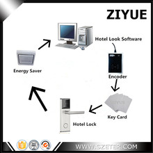 Digitale RF Karte Hotel Keycardschlüsselsystem mit Pro Usb Karte System (1 stück Schloss, 1 stück Encoder, 5 stücke Karten, 1 stück Schalter, Software)