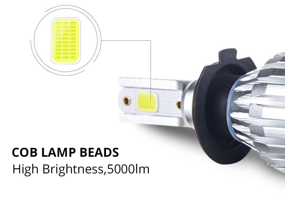 Foxcncar LED 6500K H4 H7 4300K Car Headlight H1 H3 H11 H8 H9 9005 9006 HB3 HB4 auto lamp faro moto Fanless 5000LM 50W DC 12V 24V (5)