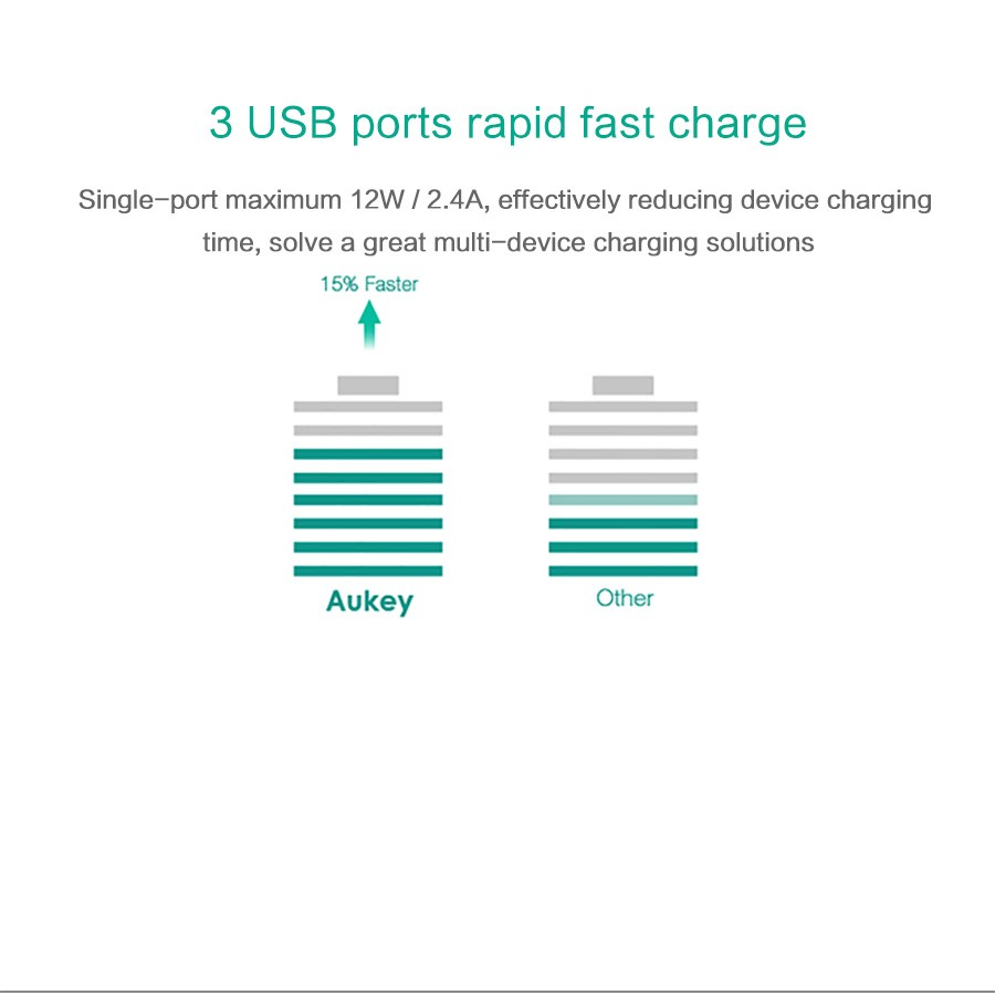 Aukey 5v6a uniwersalna ładowarka podróżna usb adapter ue wtyczką amerykańską ściany inteligentna ładowarka do telefonu komórkowego iphone tablet xiaomi red htc sony 7