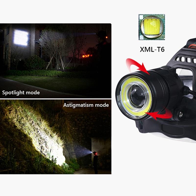 Usb led reflektor led cree xml t6 cob czołówka latarka head light - Przenośne oświetlenie - Zdjęcie 5