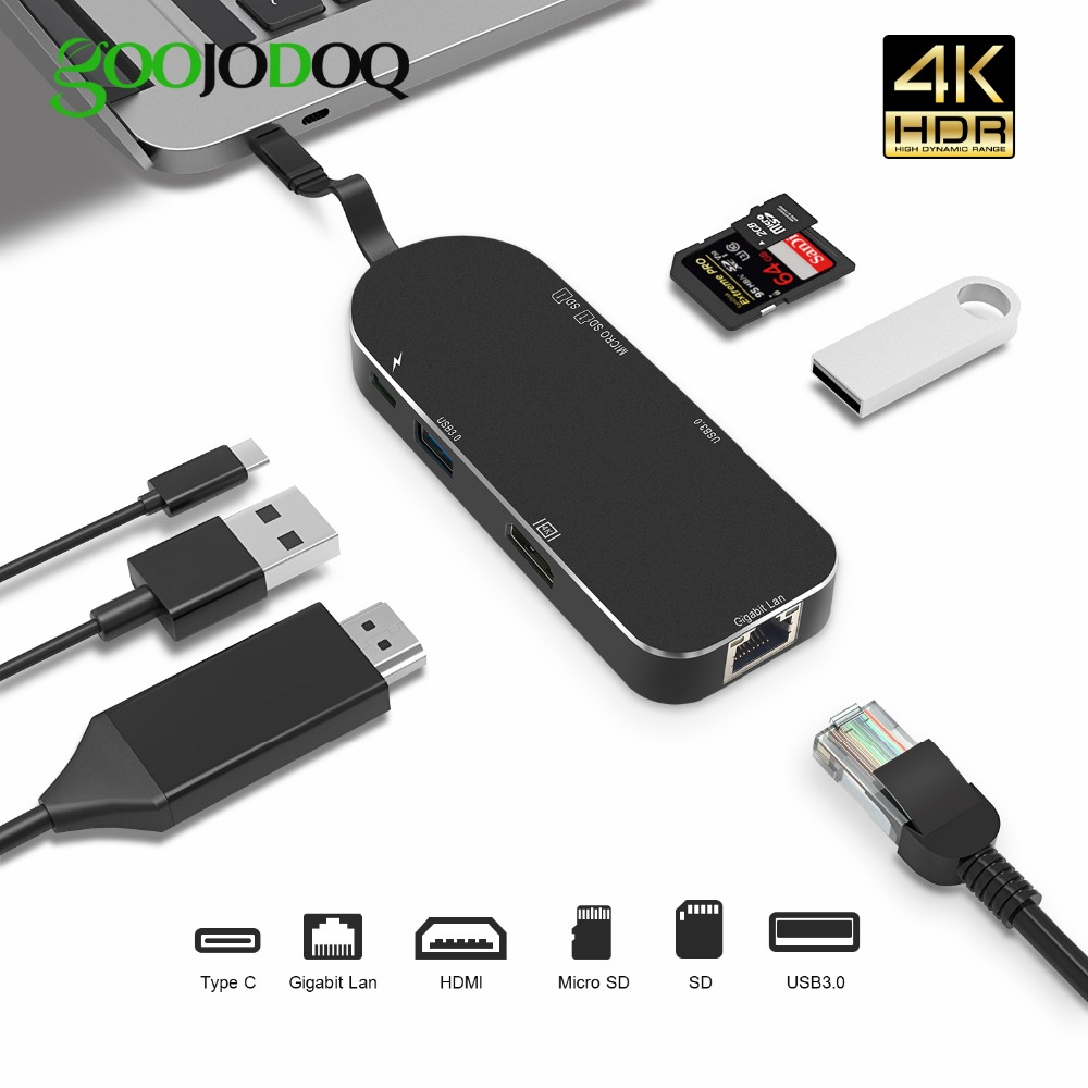 Goojodoq Usb C Hub Type Hdmi Adapter 4k Dock Dongle Sd Slot To Macbook Pro 30 With Sdtf Card Rj45 Gigabit Ethernet Tf Reader