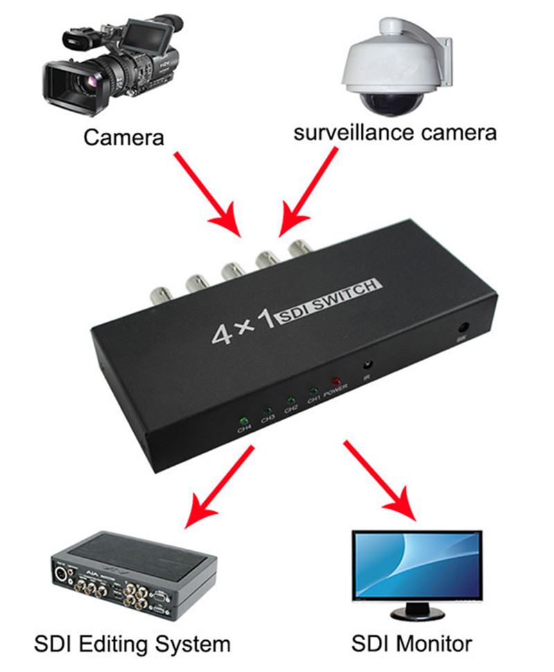 T SDI Switch 3GHDSDI 4x1 Switcher with BNC Female Support 1080P Distribution Extender for Projector Monitor Camera Free Shipping (4)