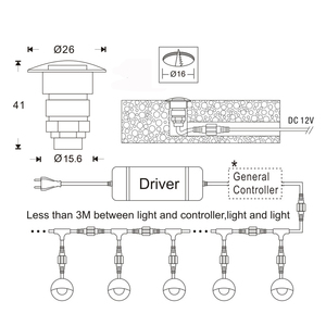 Image 4 - 2019 תחתית מנורות 0.6 W 12 V LED מדרגות מנורות IP65 LED גן הודעה נתיב עמיד למים תאורה חיצוני סיפון מסד מנורת 6 יח\סט