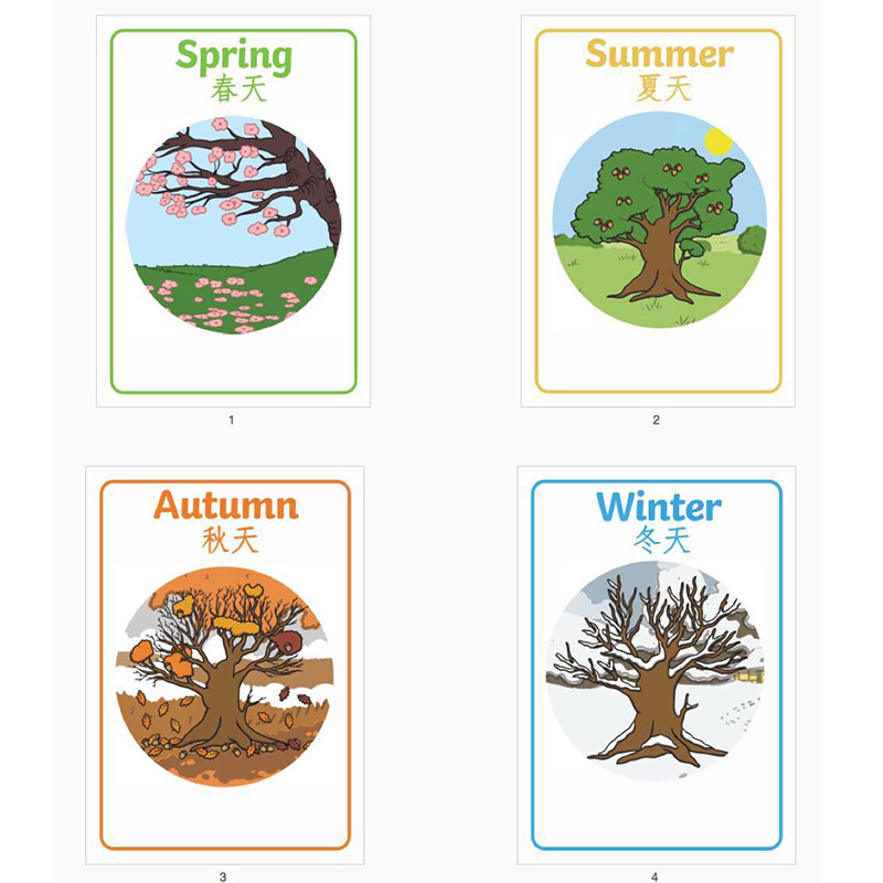 English A4 Plastic Seal Four Seasons Poster Learning Educational Toys For Children Classroom Decoration Teaching Aid