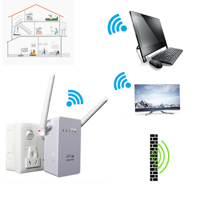 Новый 300 Мбит Wi-Fi Ретранслятор Сети Range Extender Booster N300 Одного Увеличение Двойной Внешней Антенны ЕС США Plug