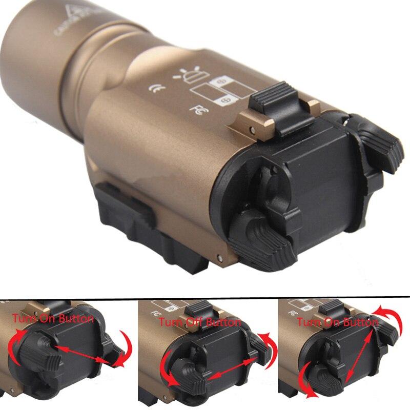 X300U Tactique arme militaire lumière Glock Lampe de poche Lampe Tactique Picatinny pour la chasse Airsoft fusil pistolet RL8-0002
