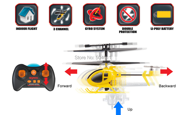 Syma S6 3CH RC Mini helicopter Drone with GYRO remote control toys the world smallest helicopter