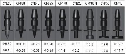 Samsung CN series nozzle size
