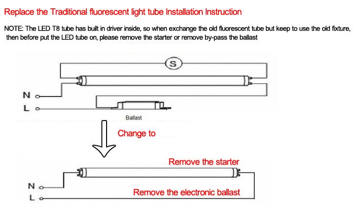 install instruction 2