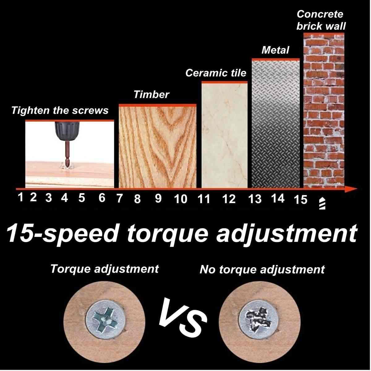 مفك كهربائي منزلي 36 فولت بحد أقصى مثقاب لاسلكي بطارية ليثيوم مثقاب يدوي لاسلكي قابل لإعادة الشحن أداة حفر كهربائية ذاتية الصنع