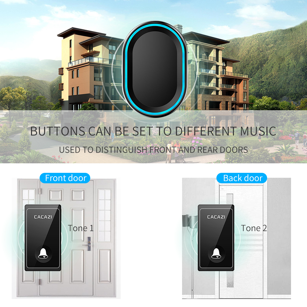 Image 2 - CACAZI Wireless Doorbell No Battery Required Waterproof 1 2 Transmitter 1 2 3 Receiver Self powered Ring Bell US EU UK AU Plug-in Doorbells from Home Improvement