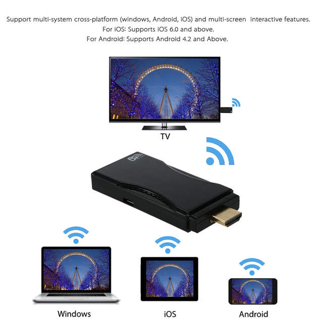 Carlinkit PTV Display Airplay WiFi Miracast Dongle for Mirroring Screen to  any Device HDMI Dongle