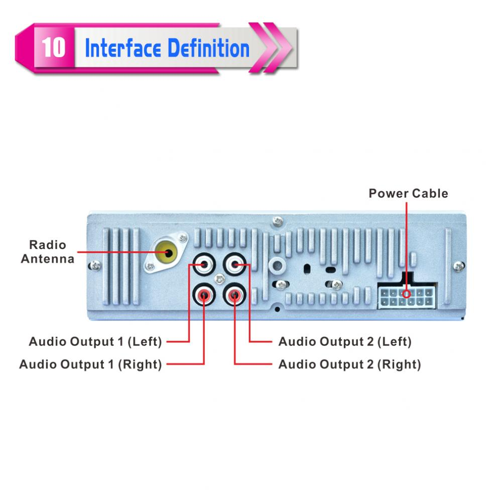 v SD/FM/AUX/USB Per MP3 10
