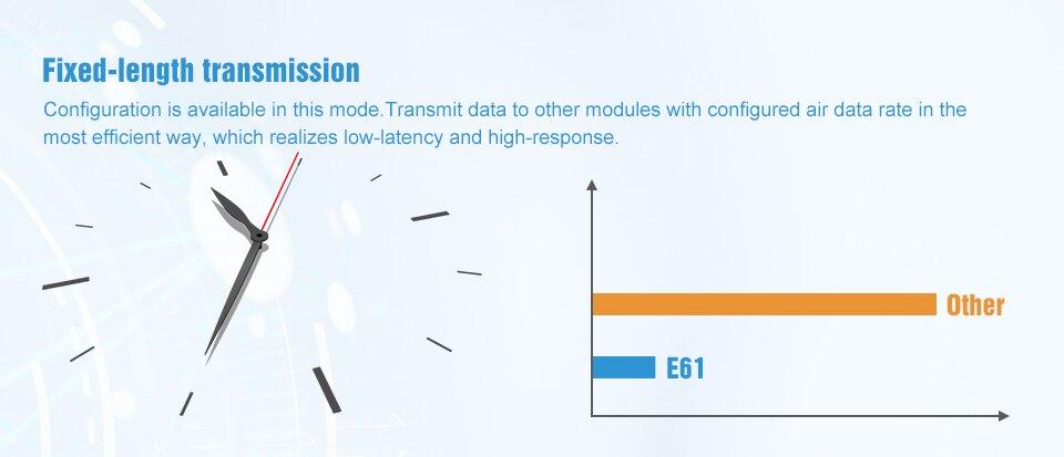 E61-TTL-50 433M 50mW (4)