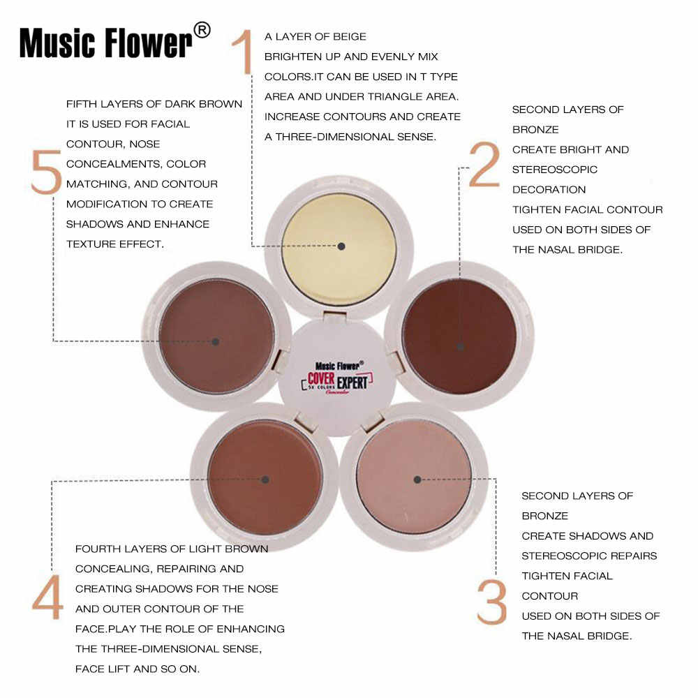 Müzik Çiçek Marka 5 in 1 Kapatıcı Şekillendirme makyaj paleti Vakıf Baz Yüz Düzeltici Bronzlaştırıcı Kontur Kompakt Toz