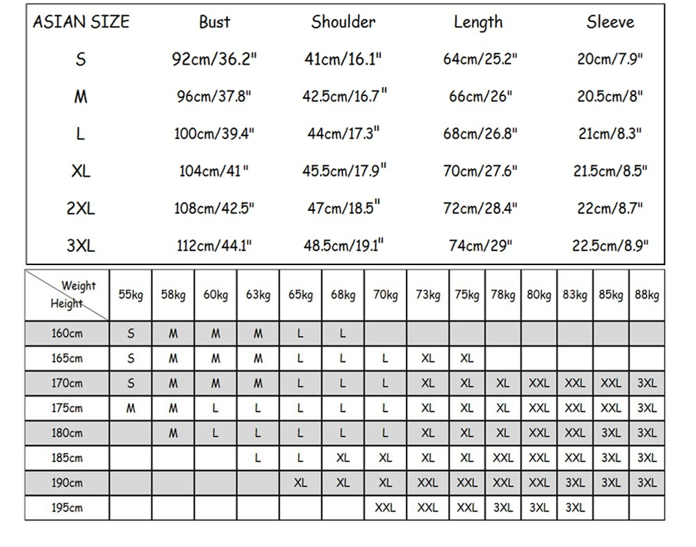 man JM size chart