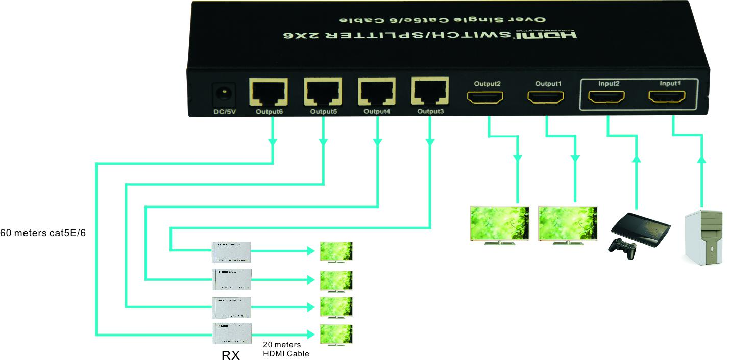 Nice Home Theater Switch Collection - Electrical Diagram Ideas ...