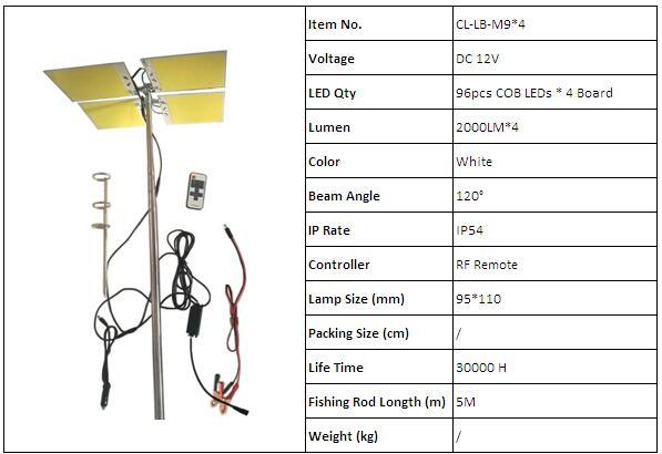 cob led fishing rod light 111-4