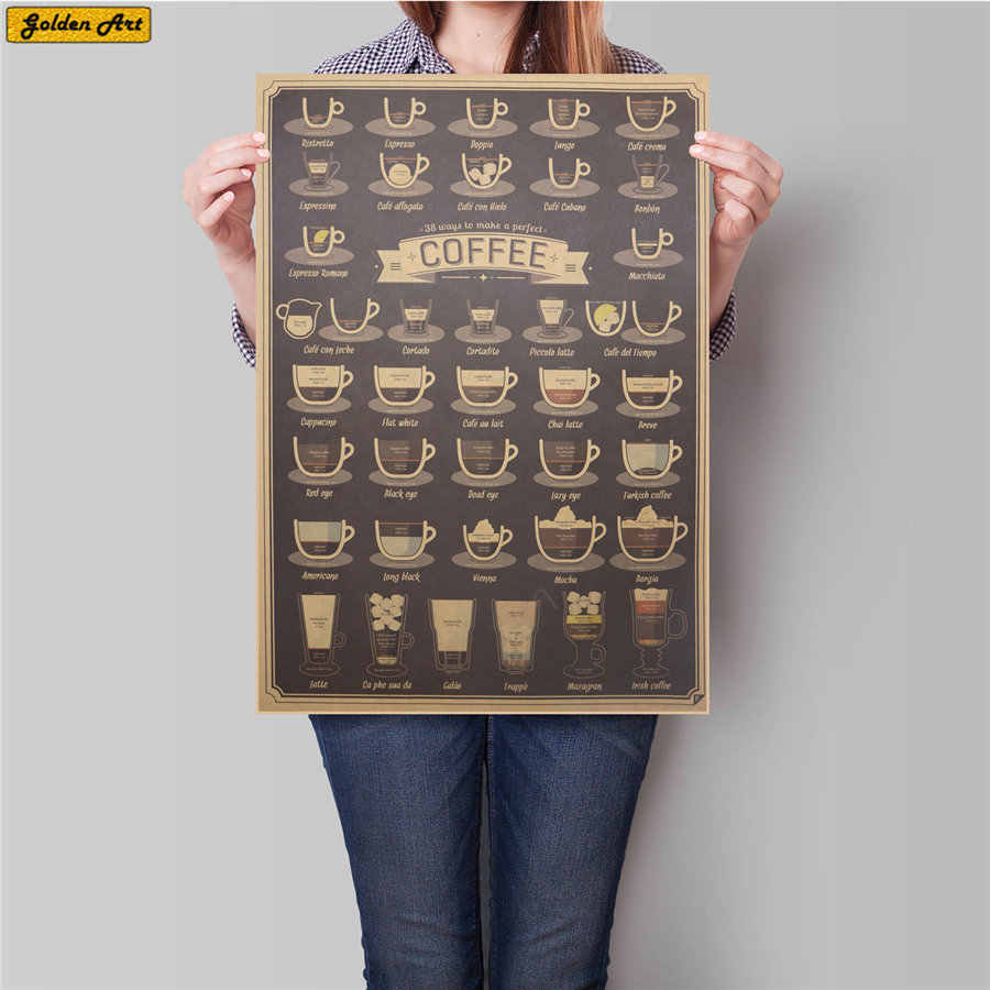 COFFEE Type collection Vintage Kraft Paper Poster Home Decoration Retro style print painting Wall Sticker for cafe 51x35cm