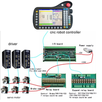 Top brand Inch Real Color LCD MODBUS robot 6 axis cnc controller support PLC+CNC+Teach for welding /furniture