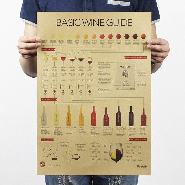 Basicไวน์ท่องเที่ยวชิมท่องเที่ยวเครื่องดื่มไวน์Kraftกระดาษโปสเตอร์VINTAGE Wallสติ๊กเกอร์ตกแต่งบ้านโปสเตอร์Retroห้องรับประทานอาหารDecals